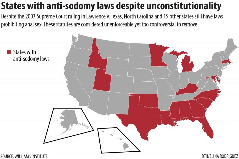 Oral sex illegal in states